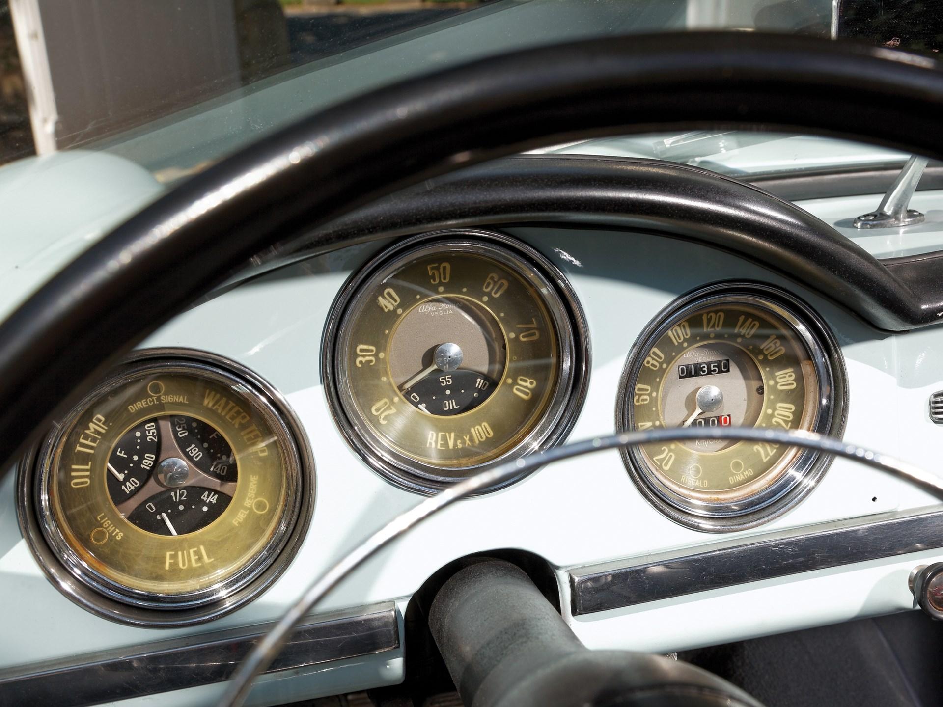 Rm Sothebys 1958 Alfa Romeo Giulietta Spider Veloce By Pinin Sdometer Wiring Diagram Farina